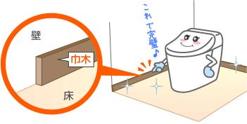 木製巾木設置イメージ