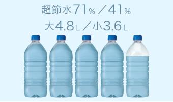 大:4.8L、小3.6L