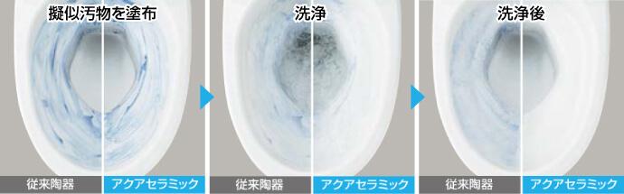 従来陶器とアクアセラミックの汚れ落ちを比較1