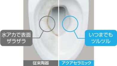 従来陶器とアクアセラミックの汚れ落ちを比較2