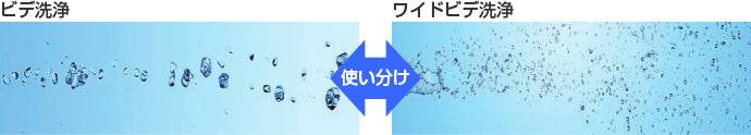 ビデ洗浄、ワイドビデト洗浄切り替え