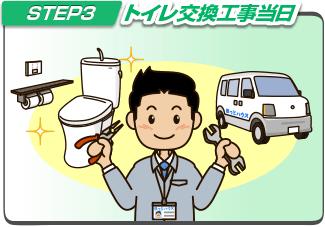 STEP3 トイレ交換工事当日