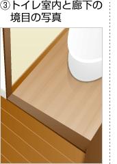 3.トイレ室内と廊下の境目の写真