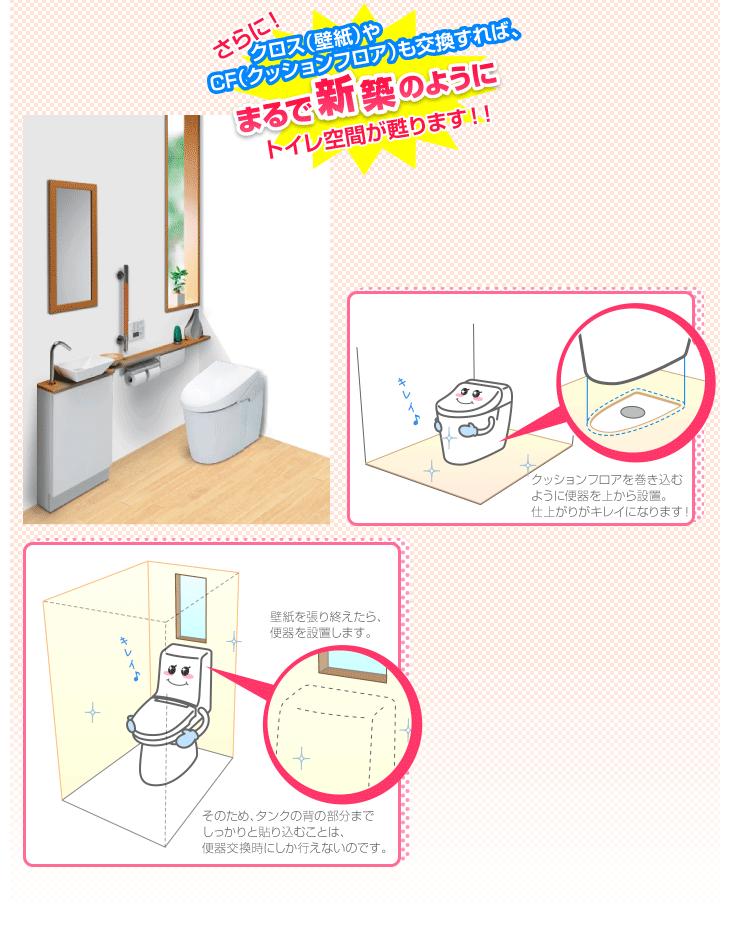 さらにクロス(壁紙)やCF(クッションフロア)も交換すれば、まるで新築のようにトイレ空間が蘇ります!